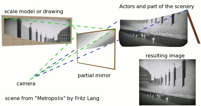 Schuefftan-process