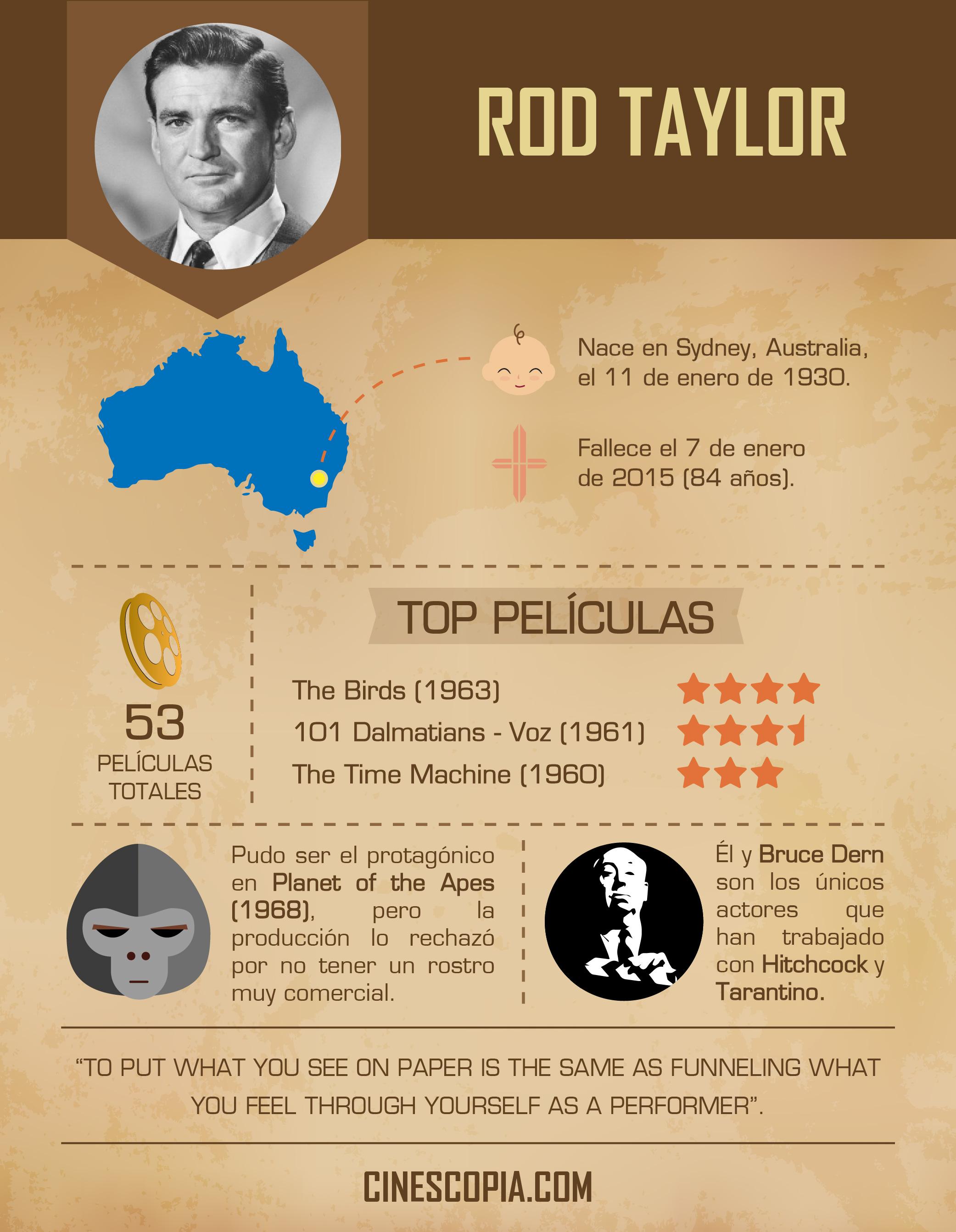 Infografía-taylor-03-03