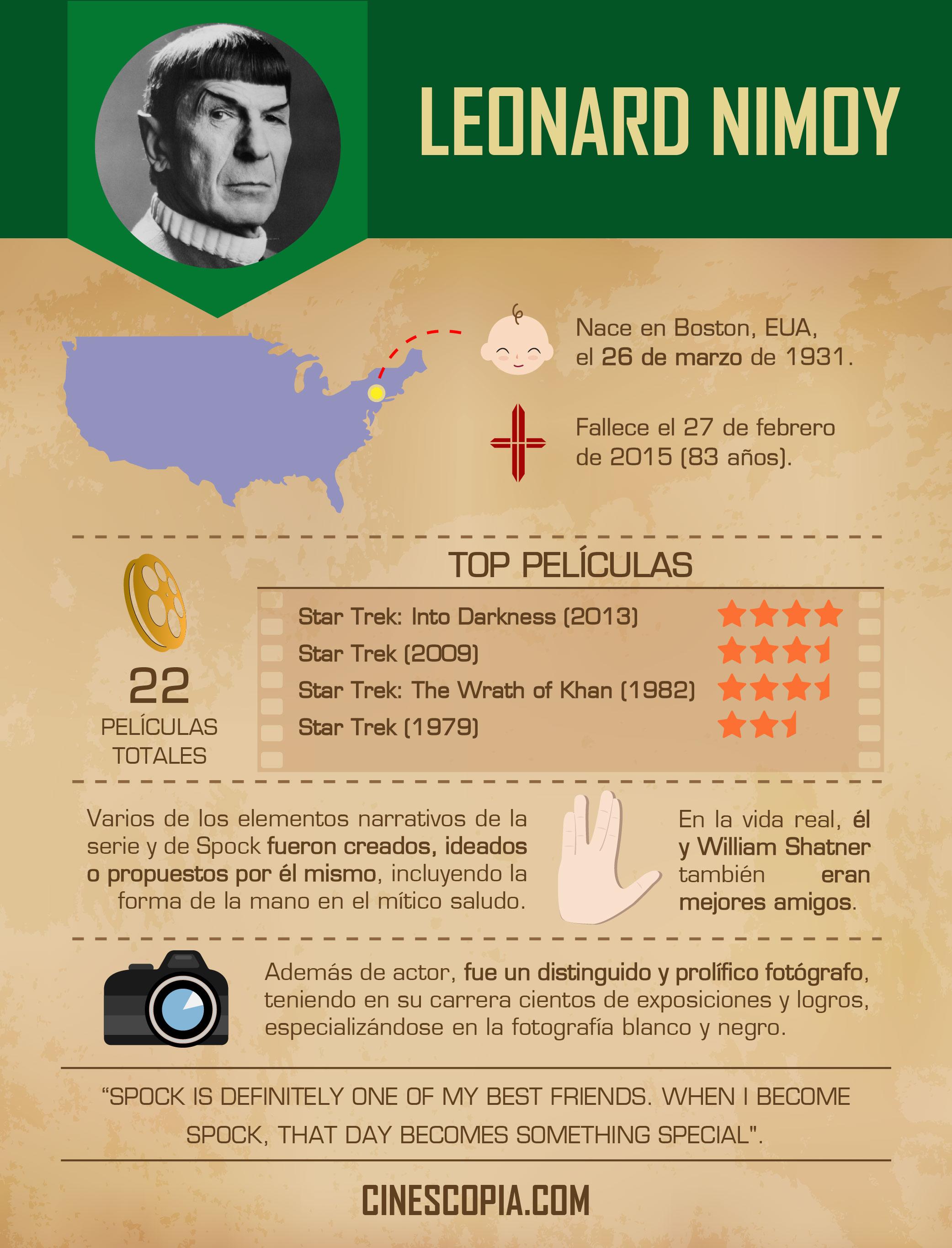 Infografía_Nimoy