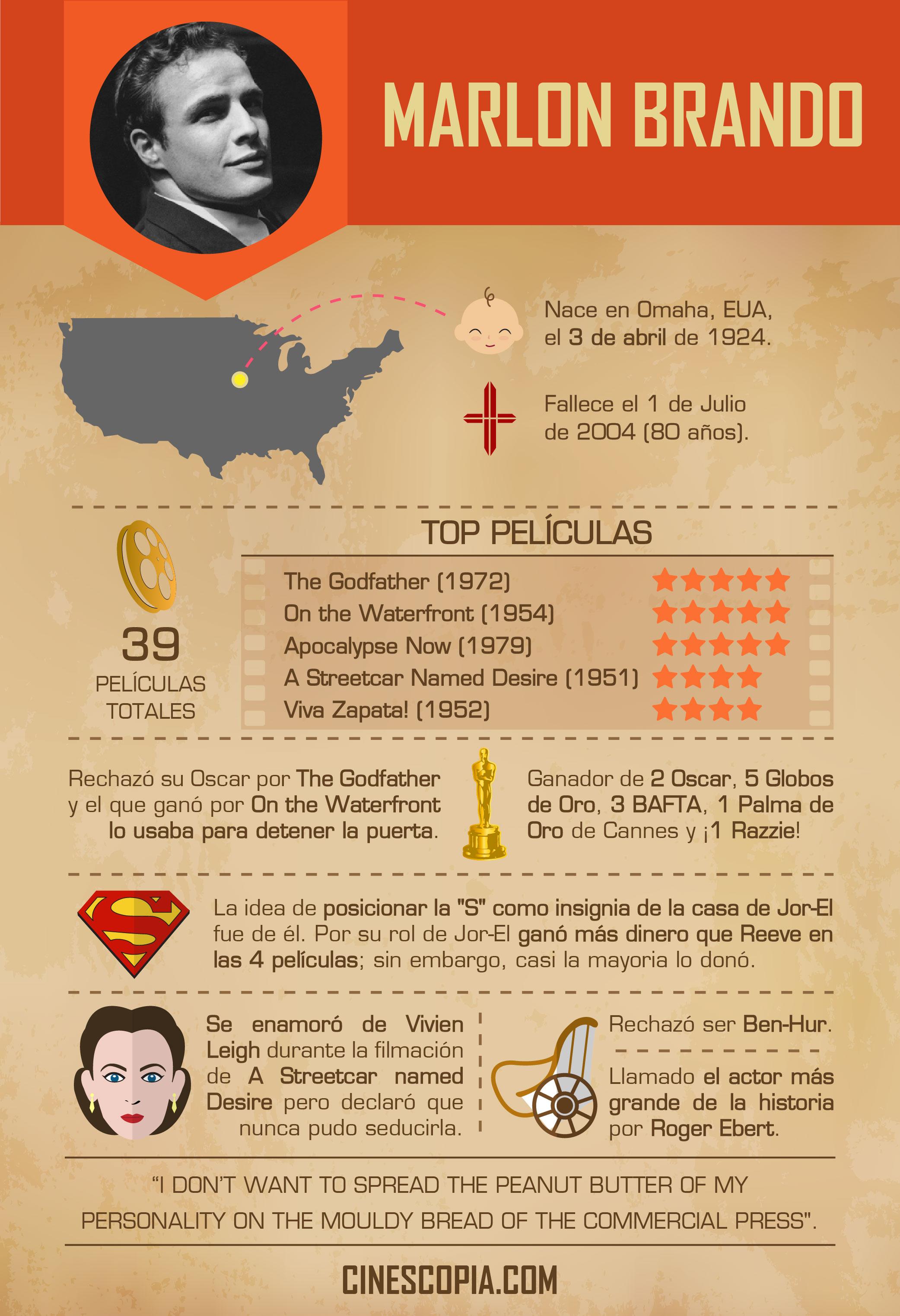 Infografía_Brando