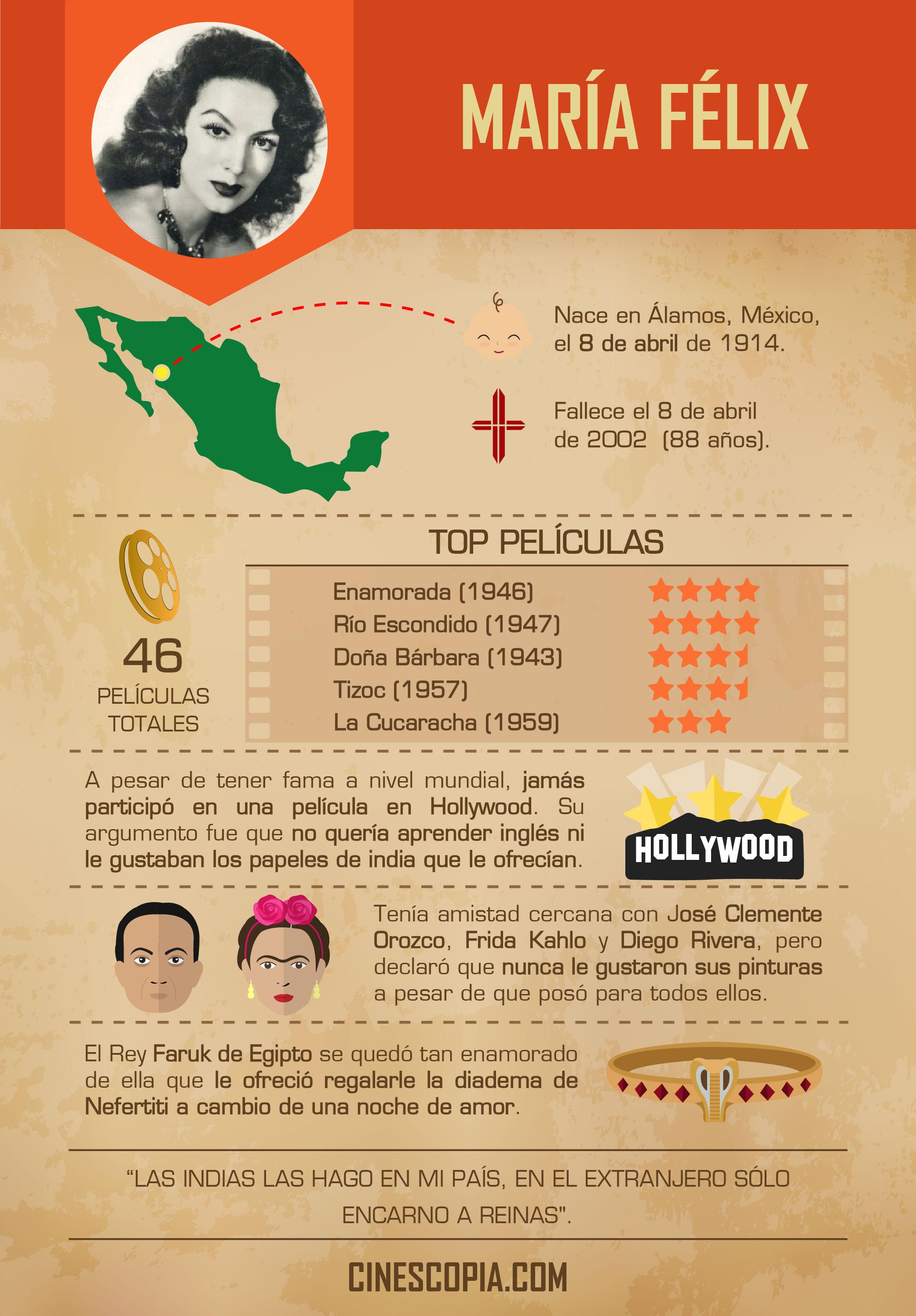 Infografía_Felix