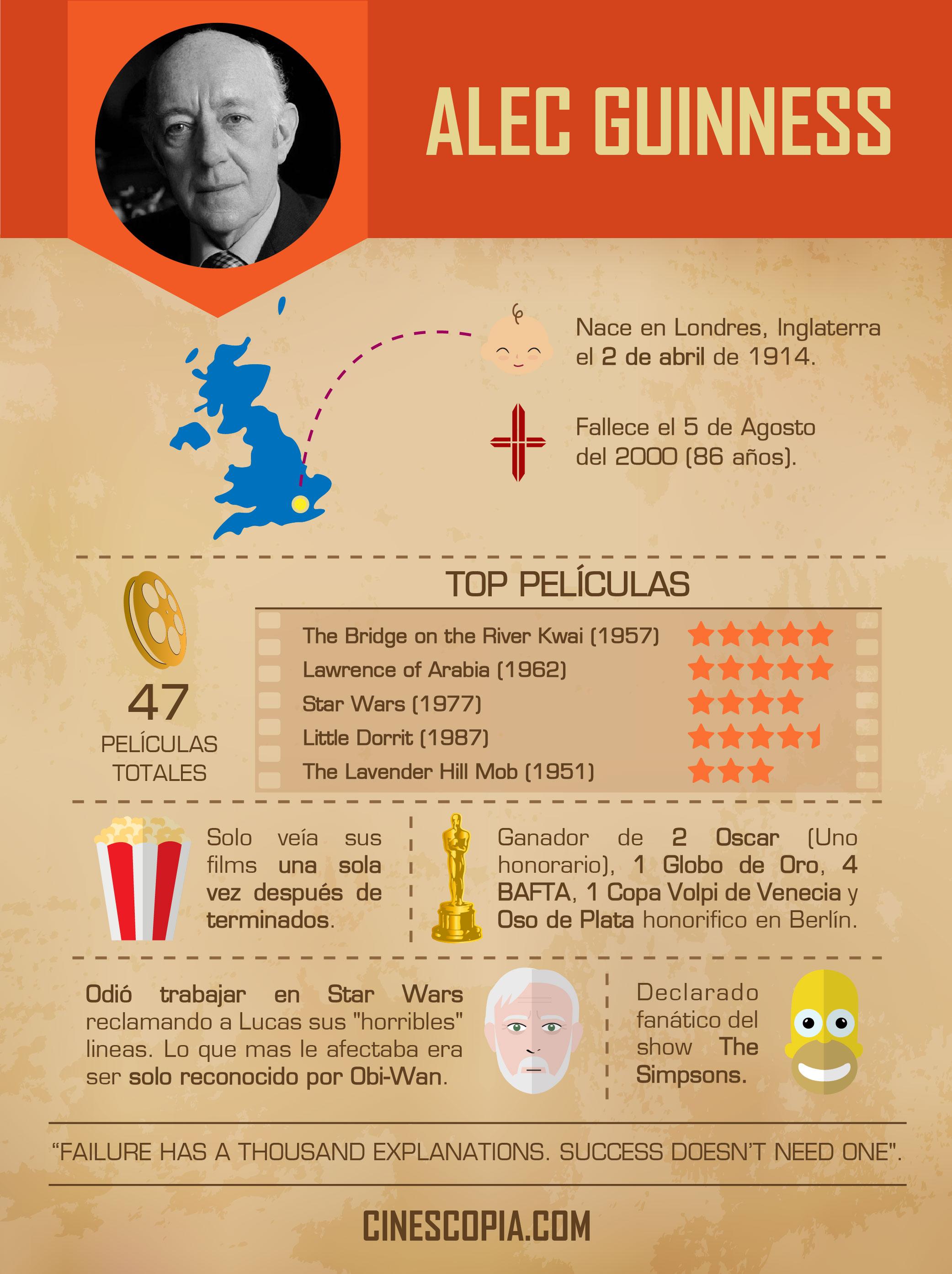 Infografía_Guinness