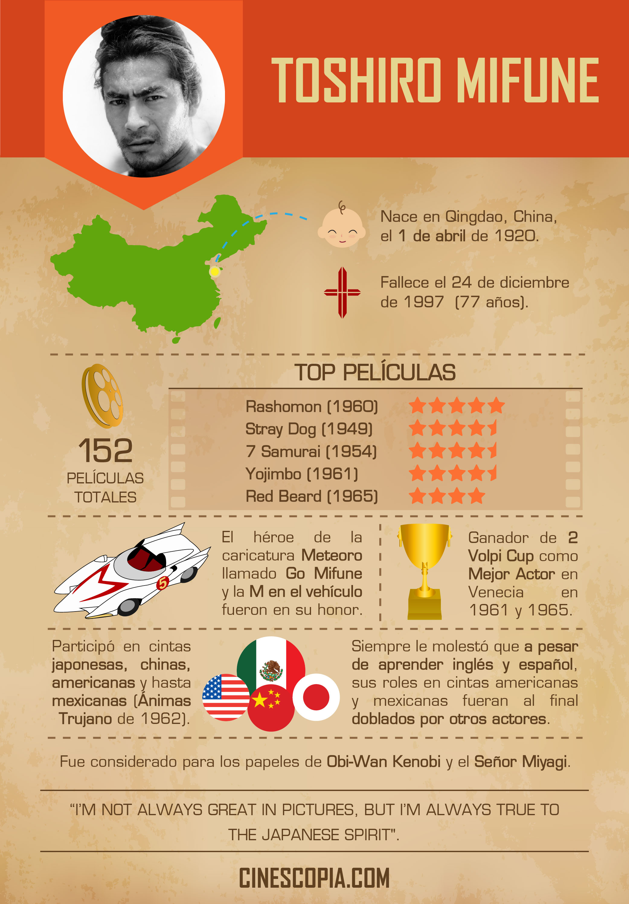 Infografía_Mifune
