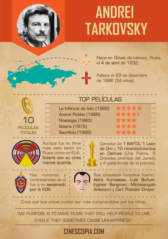 Infografía_Tarkovsky