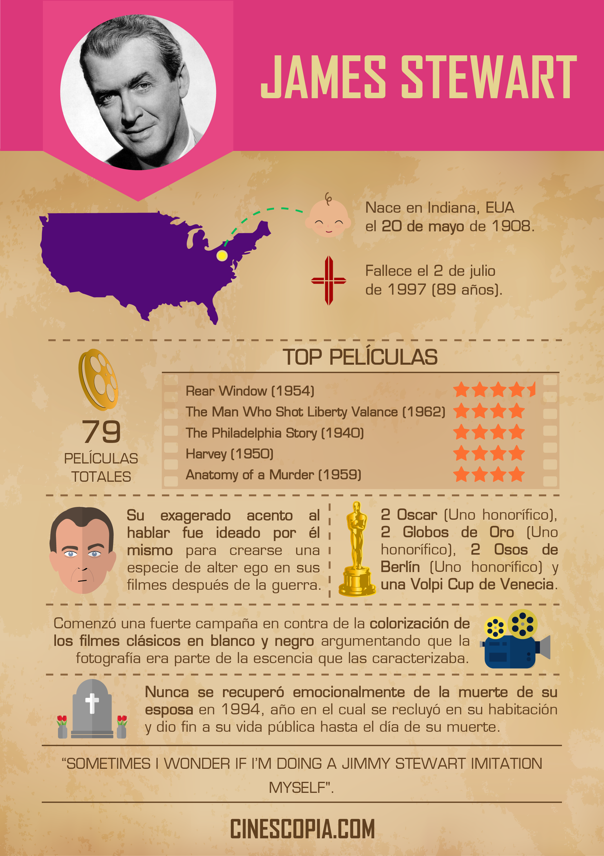 Infografía 3_Stewart