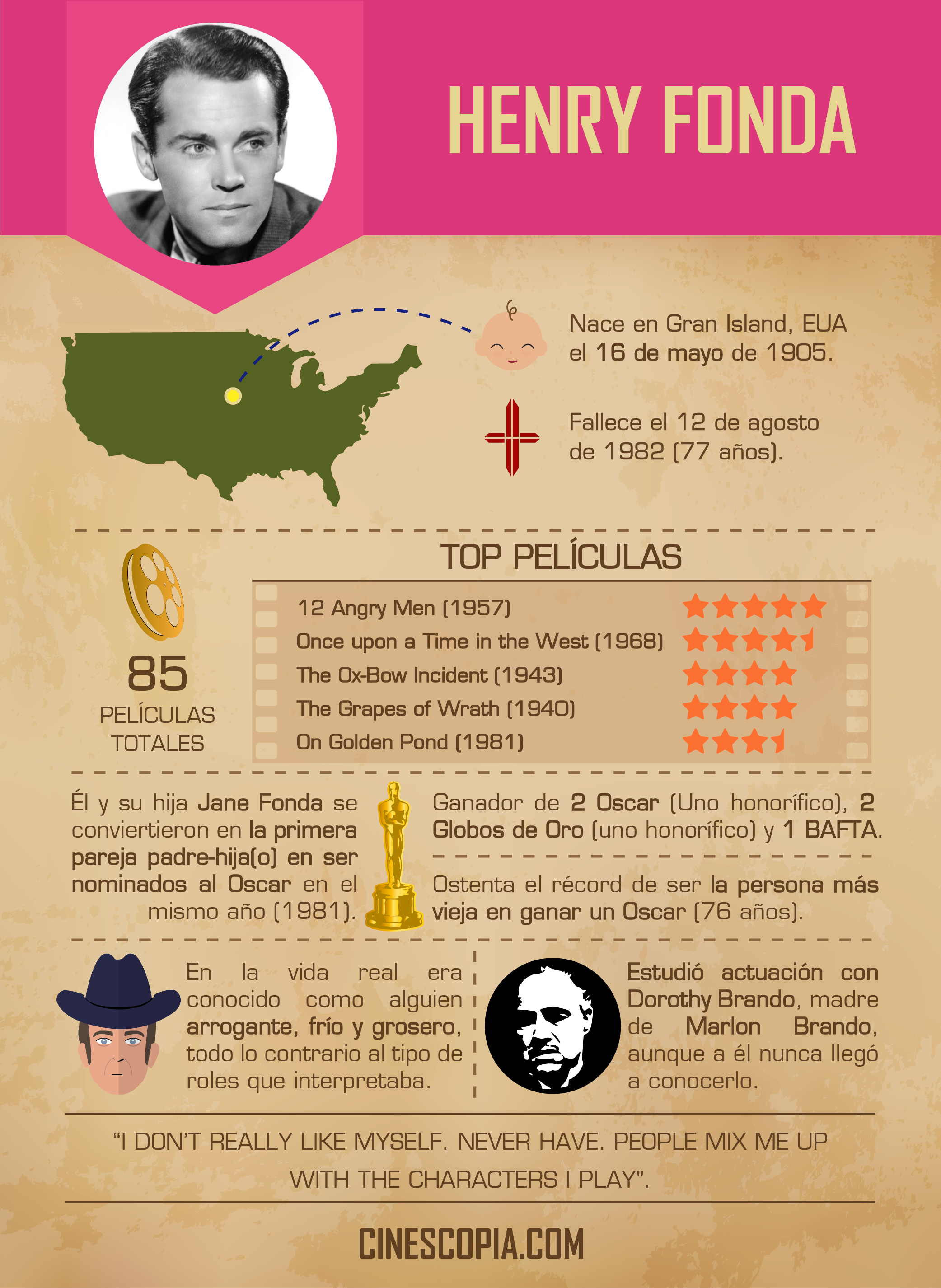 Infografía_Fonda