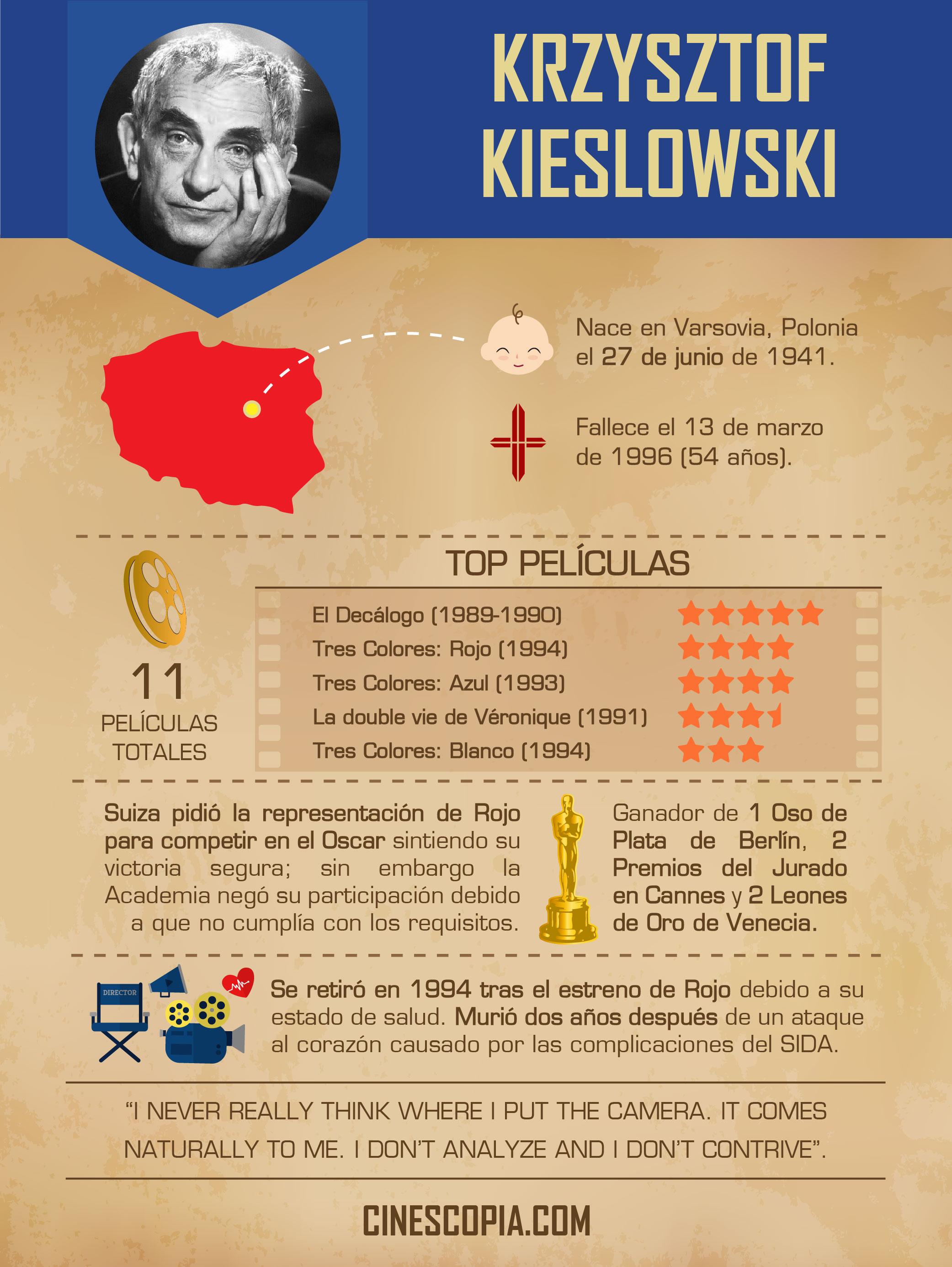 Infografía 3_Kieslowski