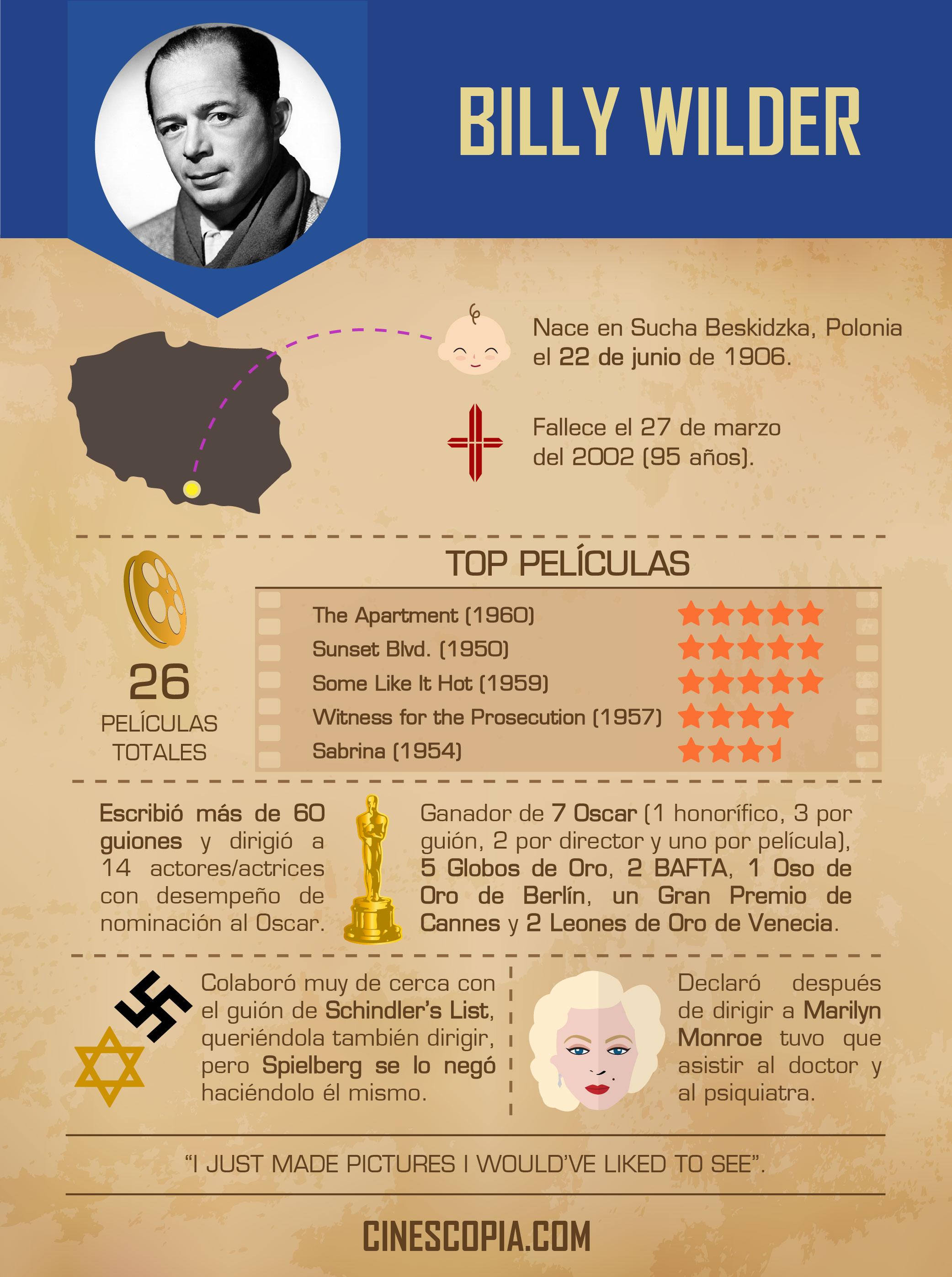Infografia_Wilder