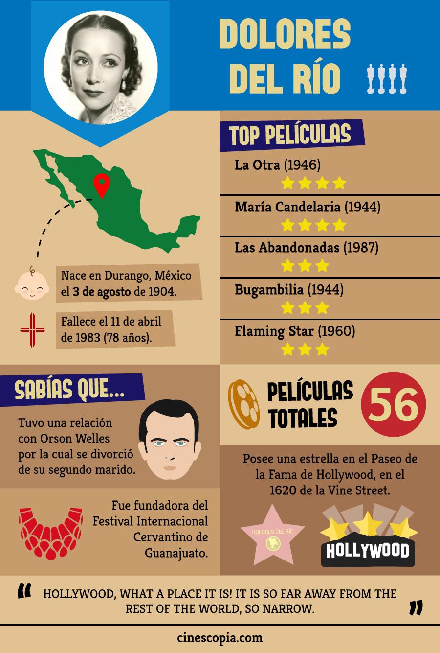 Delrio-info
