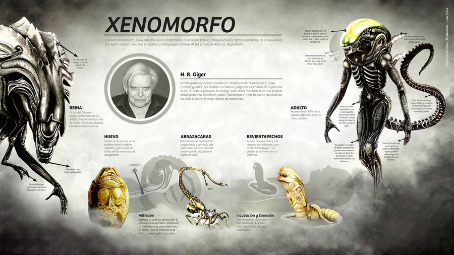 xenomorfo___alien_by_retroit-d51nsox