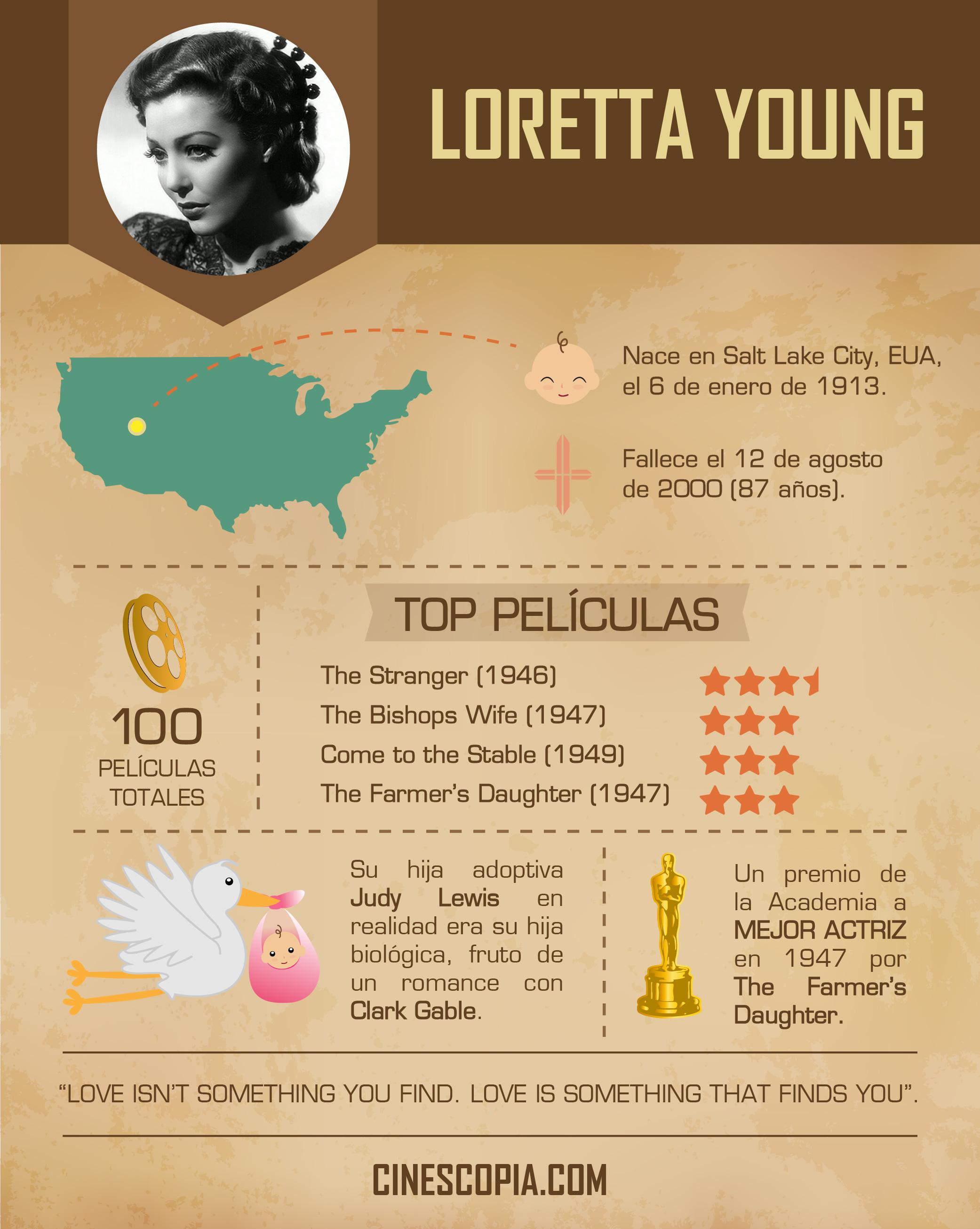 Infografía-loretta-02
