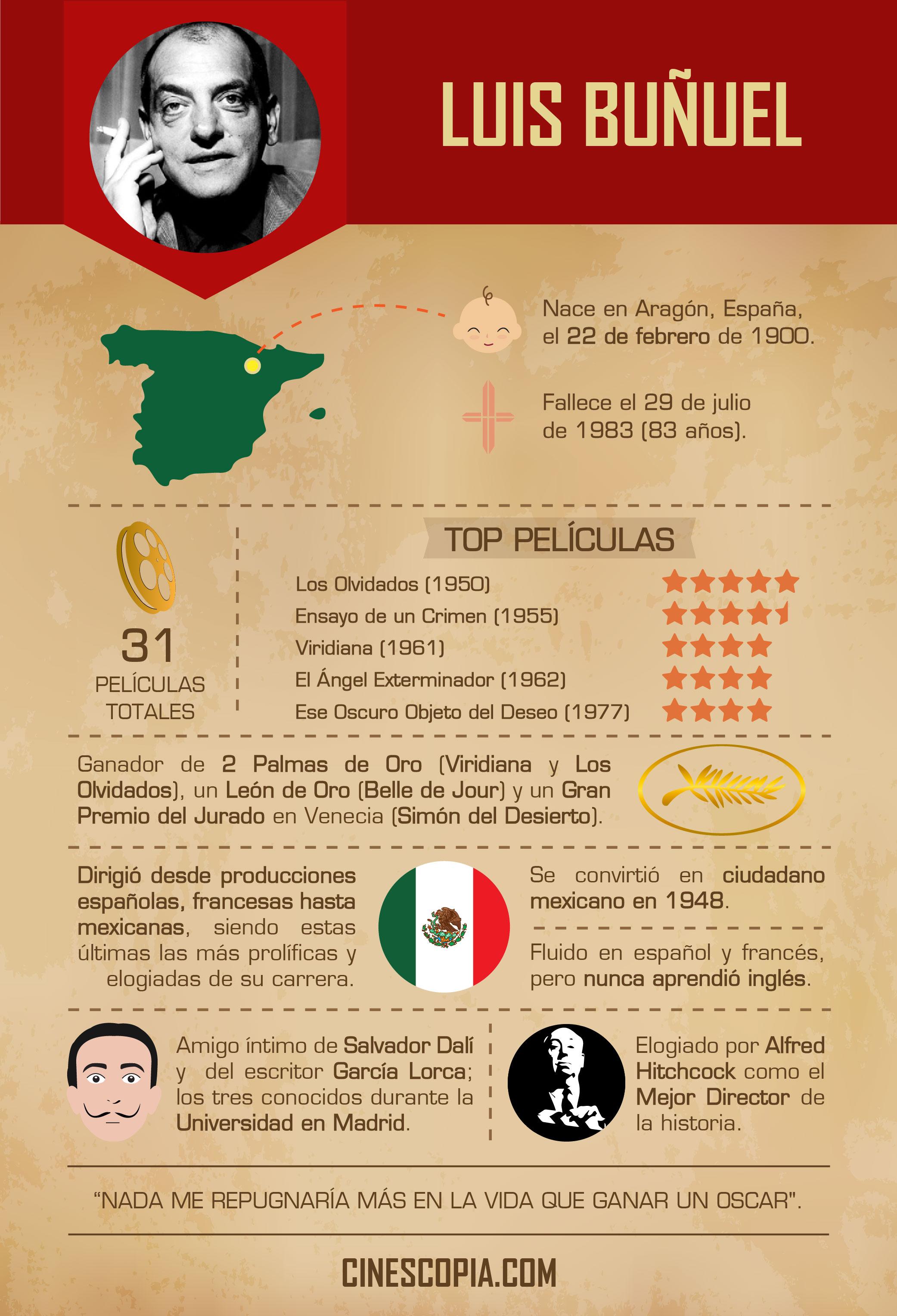 Buñuel-11