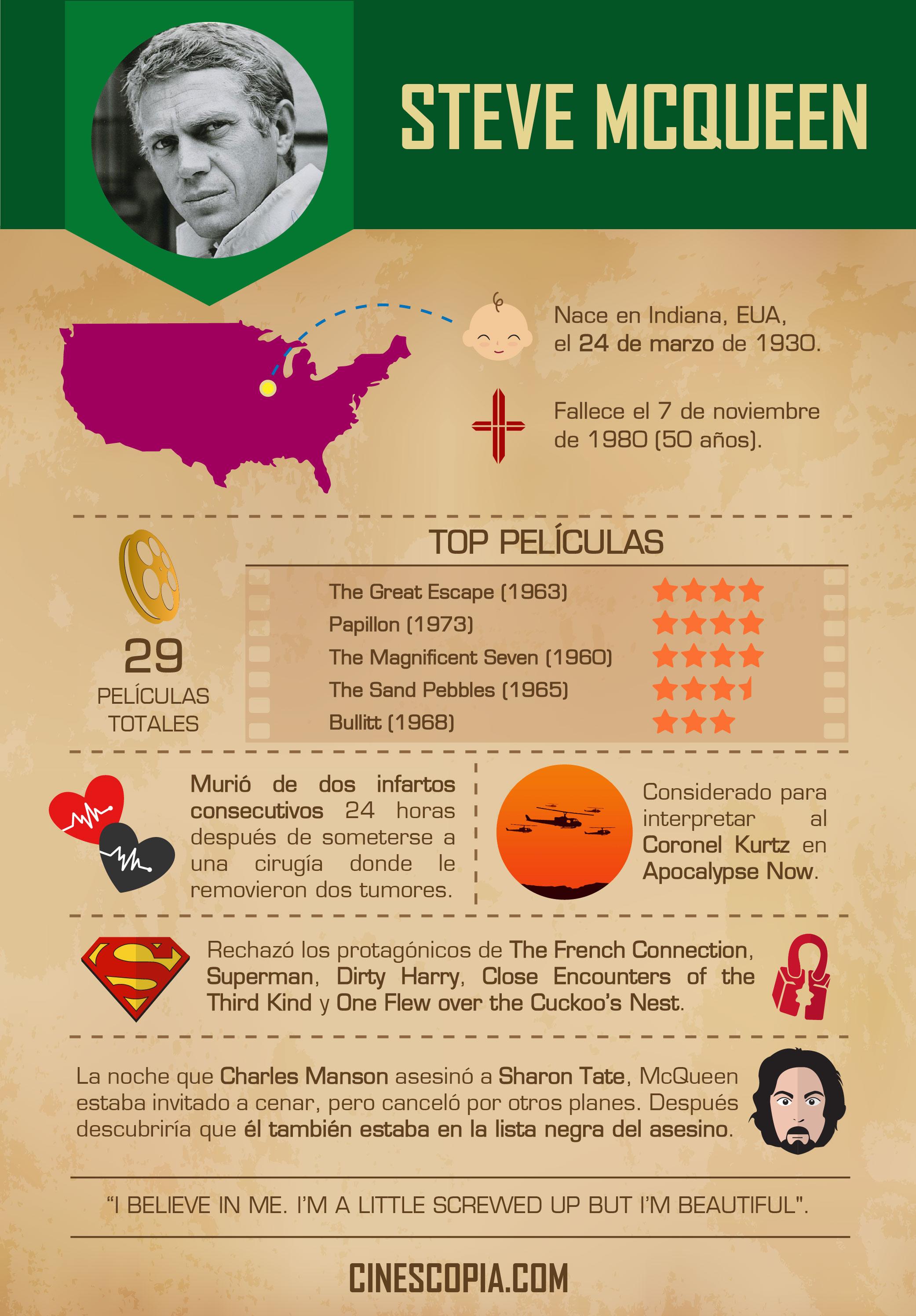 Infografía_McQueen