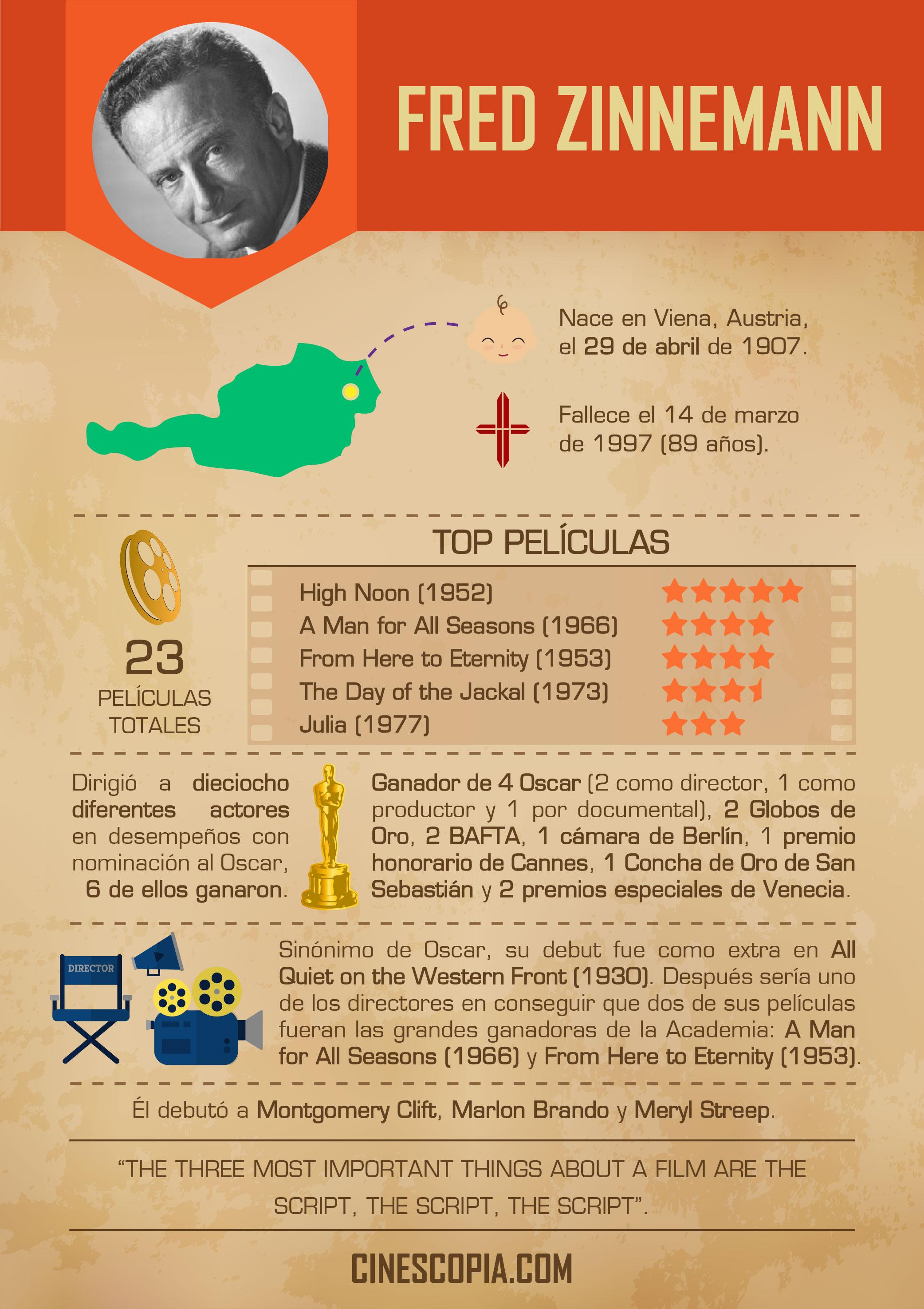 Infografía 2_Zinnemann