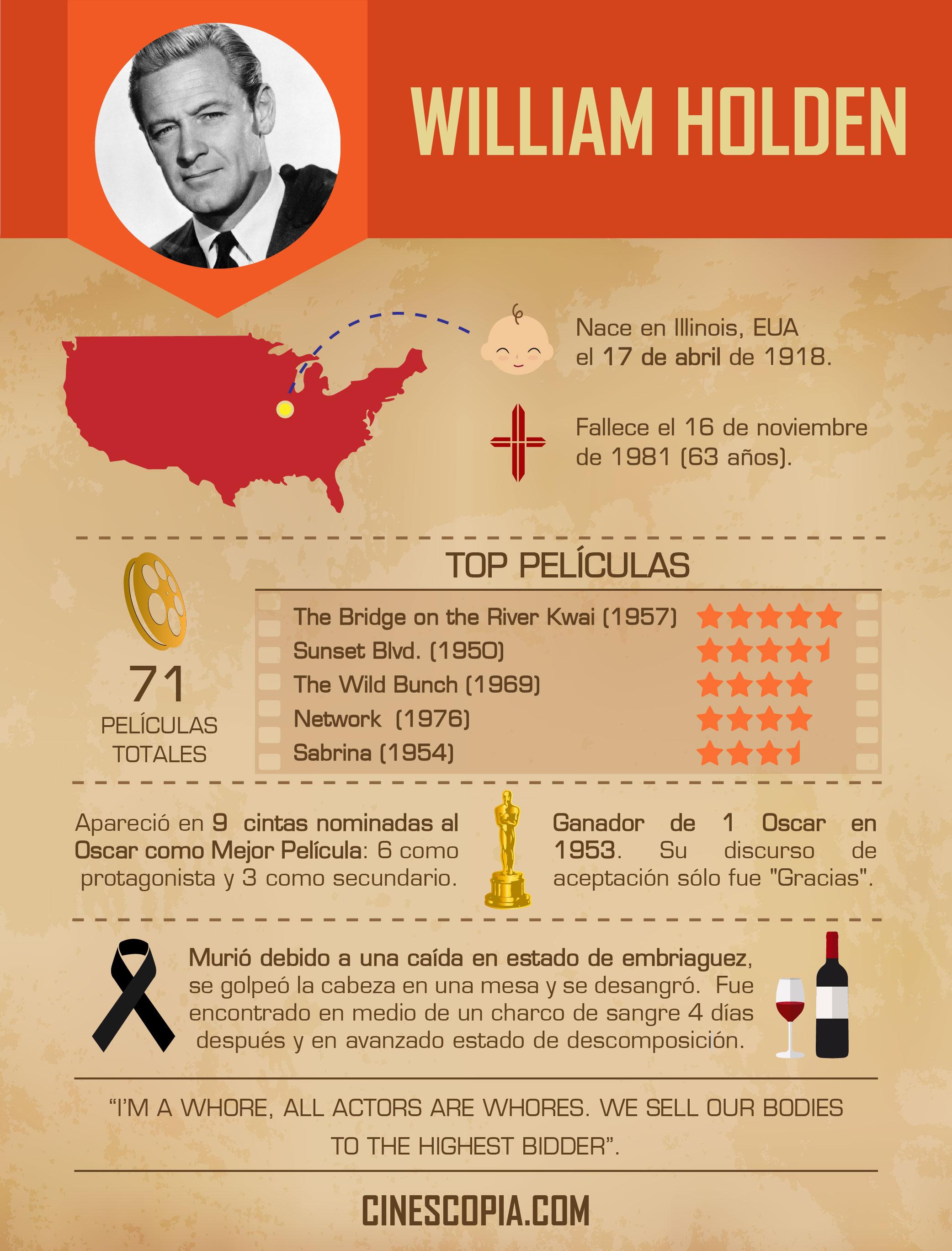 Infografía_Holden