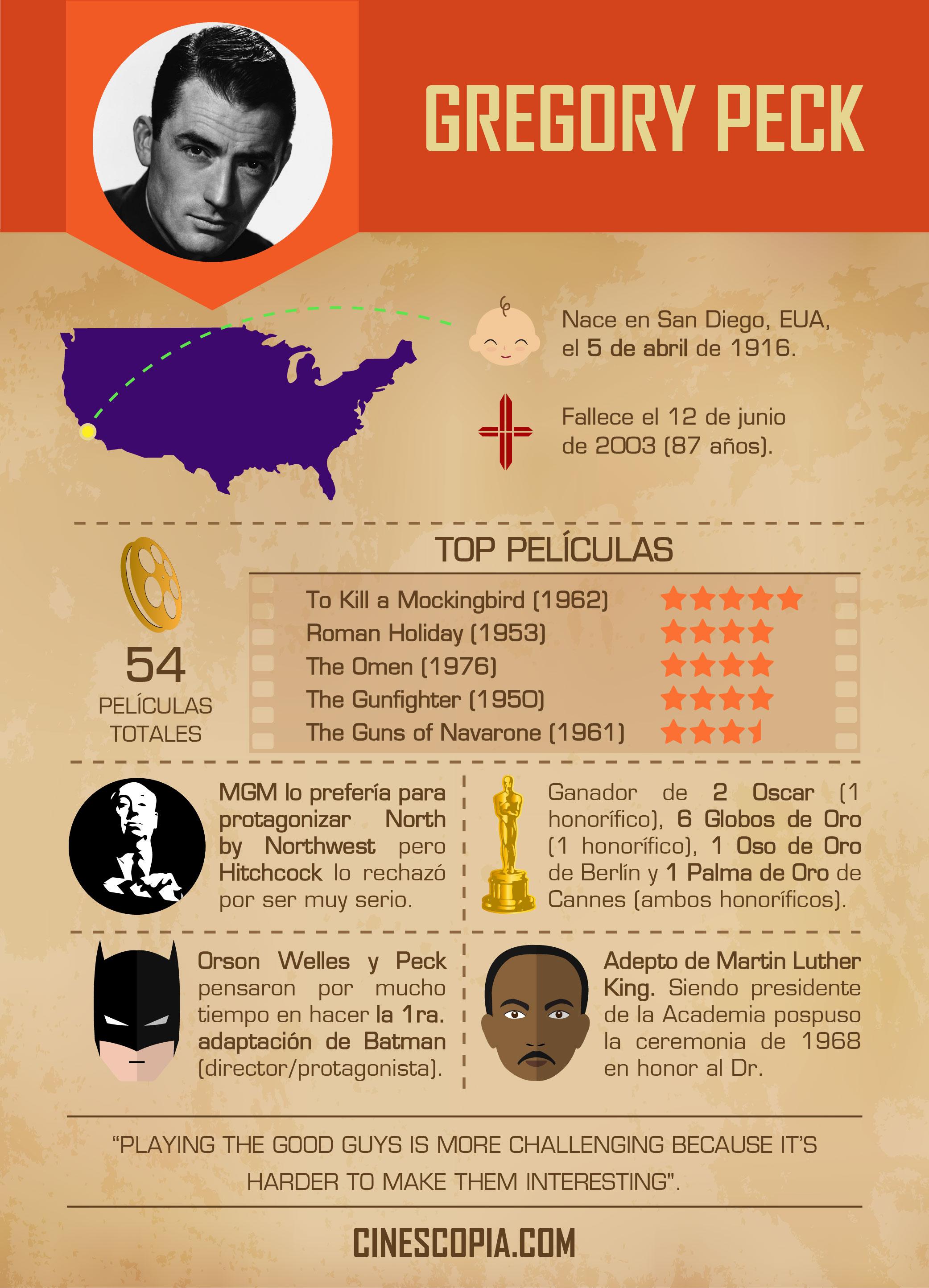 Infografía_Peck