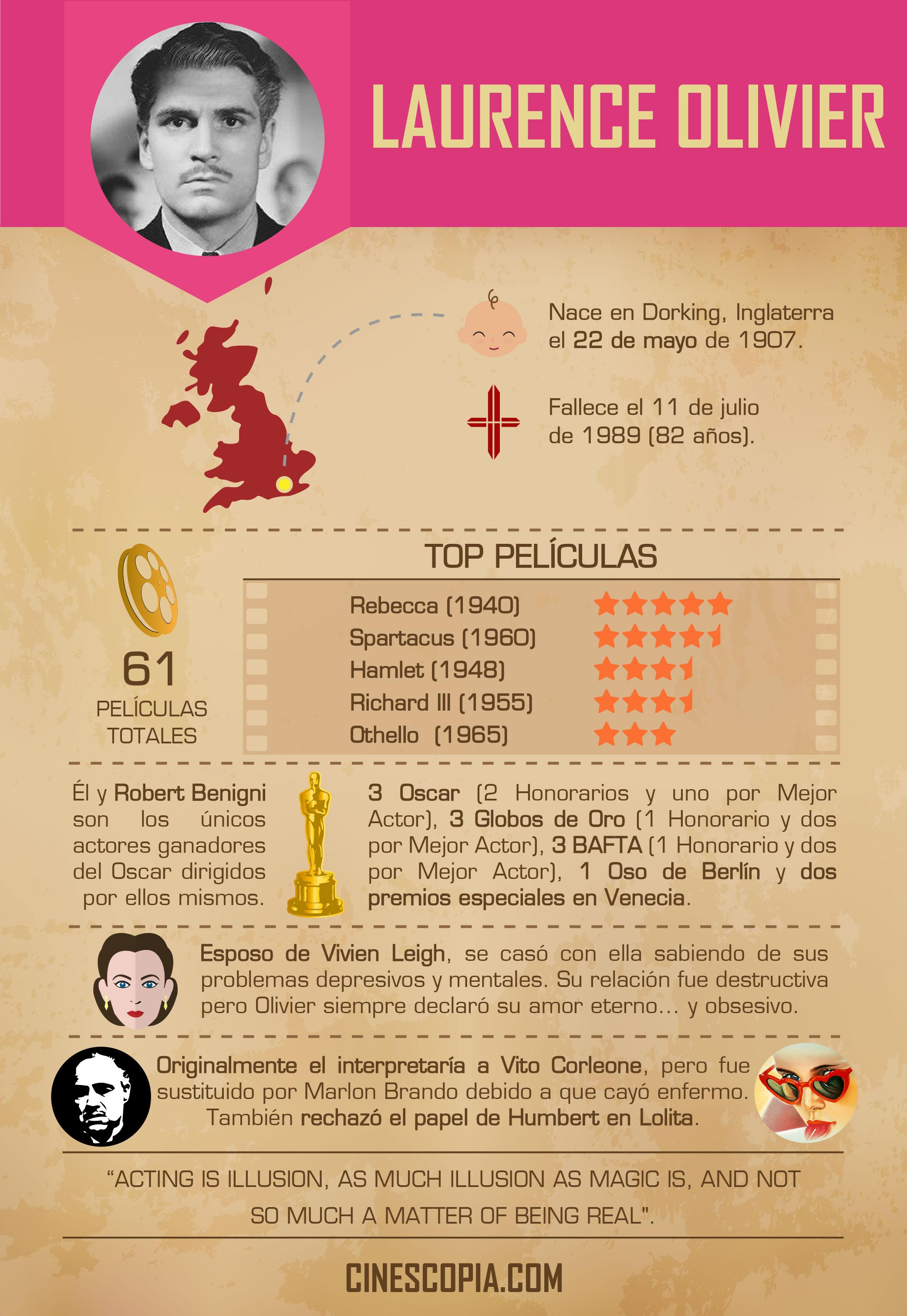 Infografía 3_Olivier