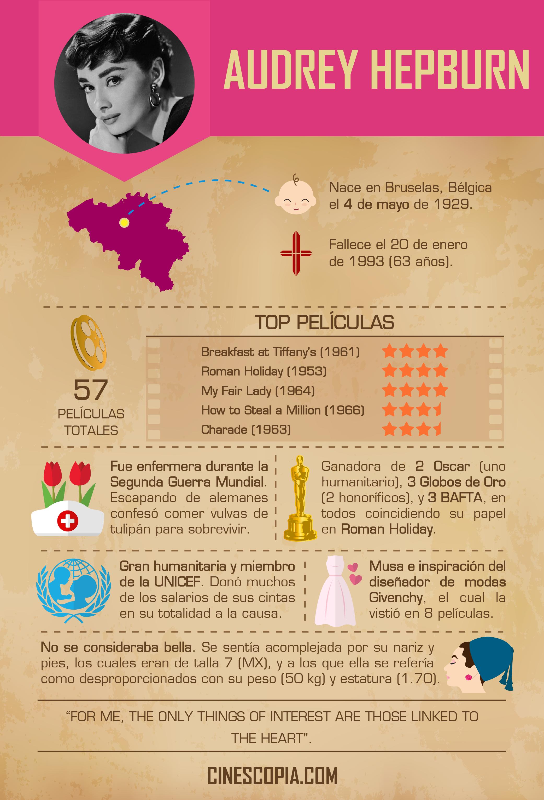 Infografía3_Hepburn