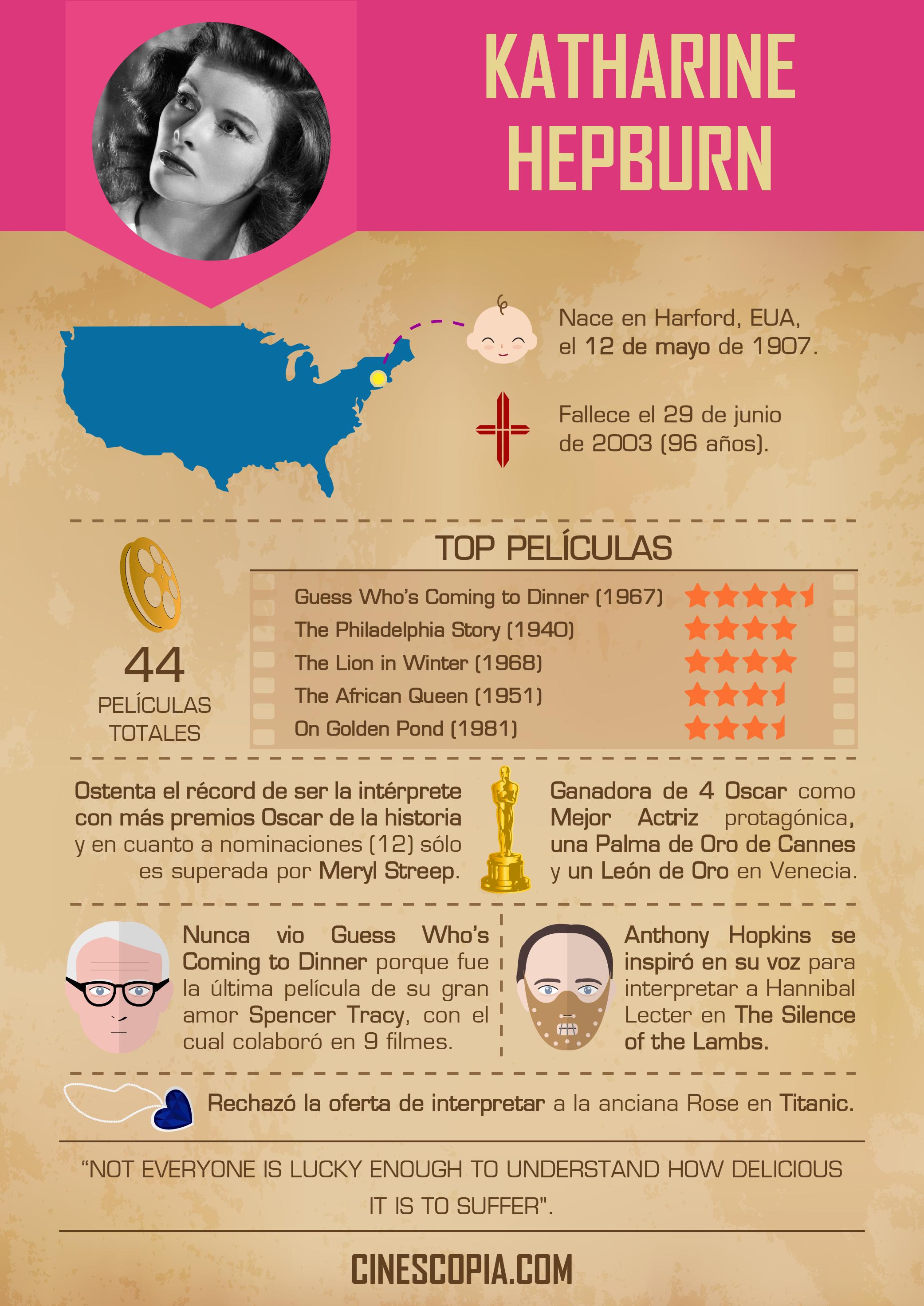 Infografía_Hepburn-05