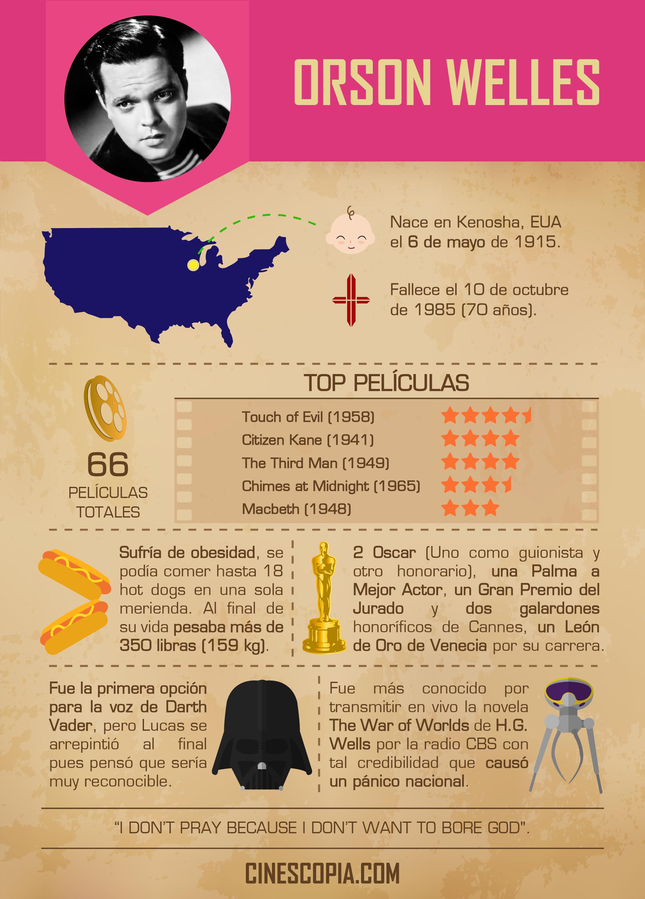 Infografía_Welles