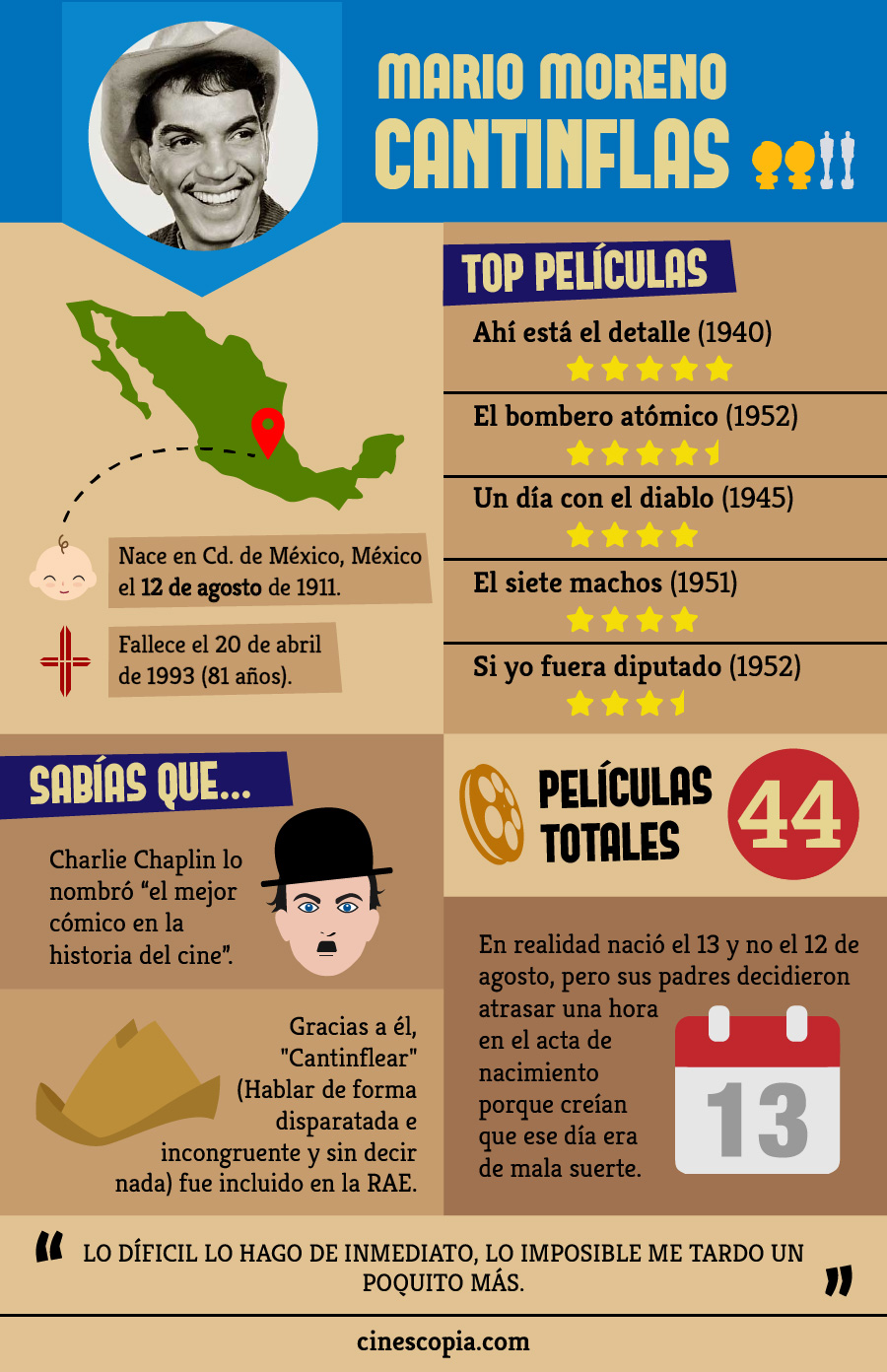 Cantinflas-info
