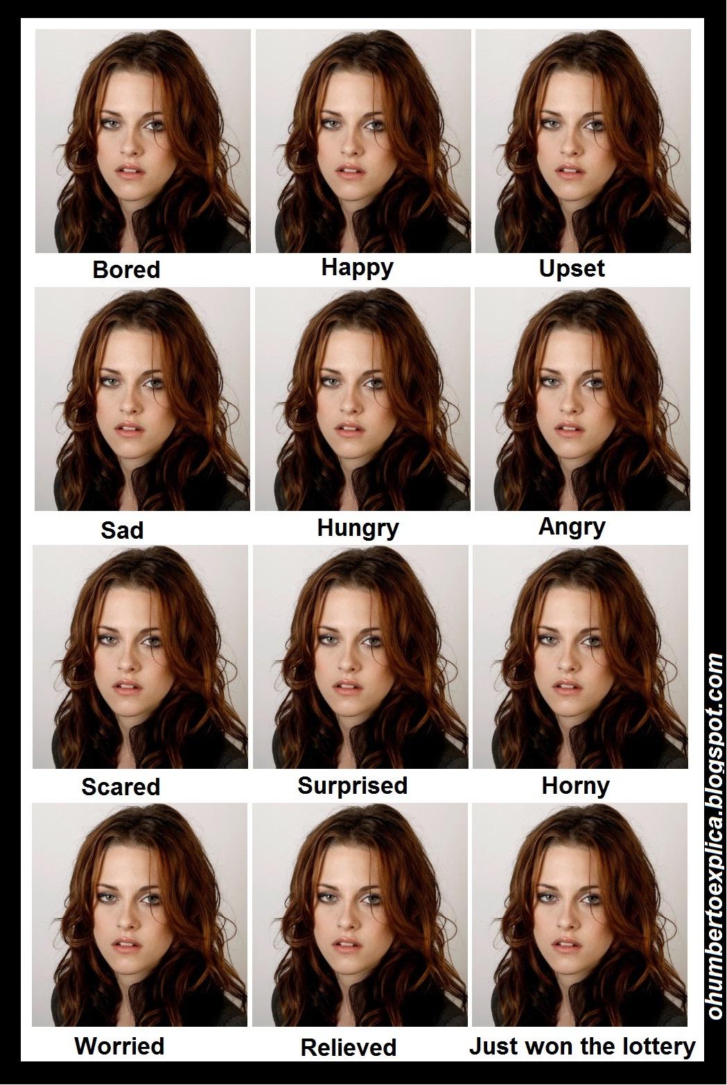 kristen_stwart_emotions-chart